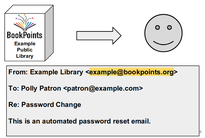 image showing an automated email being sent to a person